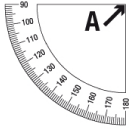angle measure